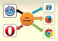 Content for every browser.