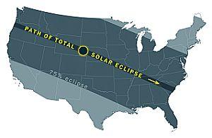 USA Solar Eclipse Path