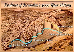 3000 years of Biblical History