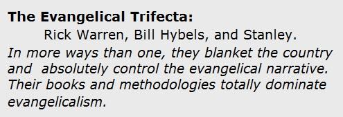 Evangelical apostacy