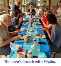 Succot 2018 Men's Brunch