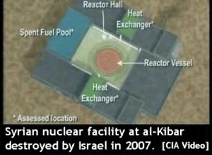 Syrian nuclear facility at al-Kibar
