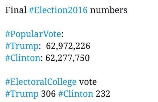 Final election count - Trump wins everything!