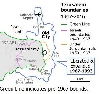 Jerusalem Boundaries