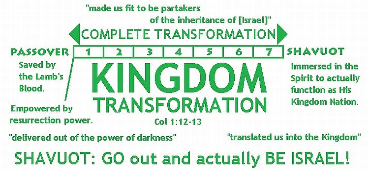 From Darkness to the Kingdom!