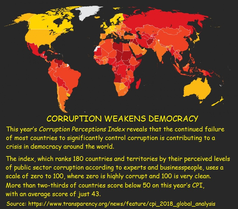 Global corruption crisis.