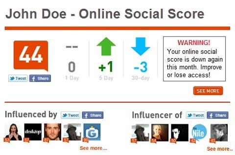 Online social score