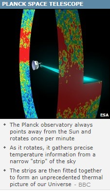 The Planck Observatory
