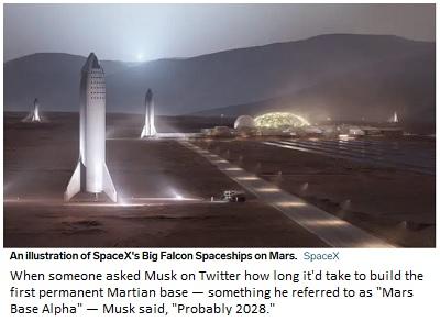 By 2028?