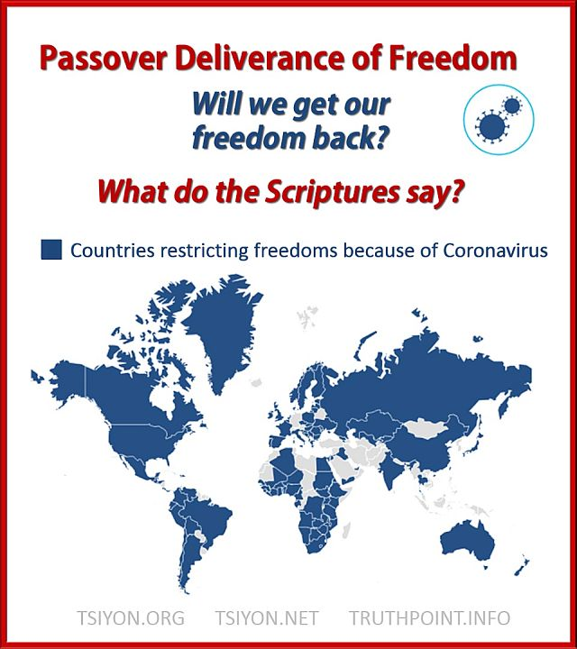 Passover Deliverance of Freedom
