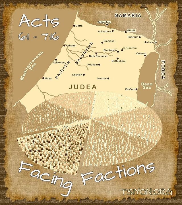 Acts 6 and 7  Facing Factions