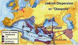 Scattered Jews