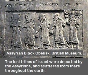 Scattered tribes of Israel
