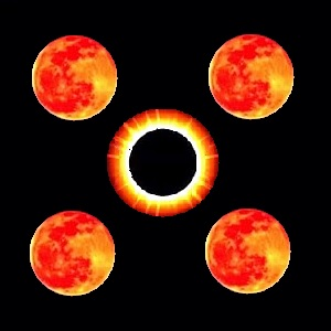 The Tetrad Blood Moons
