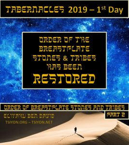 Order of the breastplate stones & Tribes has been Restored